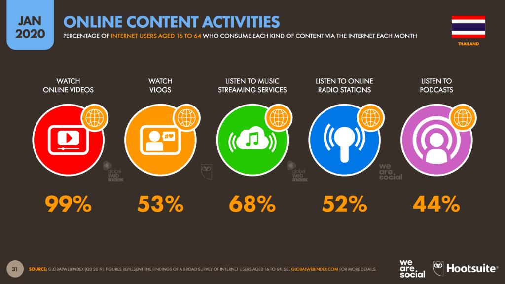 online-activities-2020